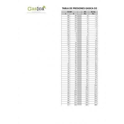 Bomba para Caldera Suntek Kit Reten Standard 1054010